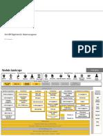 Indicative_Module_Landscape_SLCM_Digital_Stack (1)