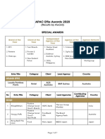 APAC Effie Awards 2020
