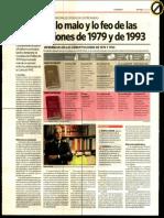 Constituciones del 79 y 93