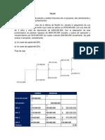 TALLER ANALISIS FINANCIERO