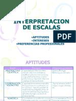 Interpretacion de Escalas_ Roxana Fuentes