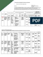 Philosophy-CIDAM Quarter 1 of 2020.docx