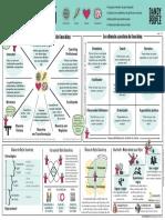 agile-coach-in-a-nutshell-6_PT.pdf