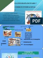 infografia Escenario 7 Final