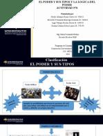 Diapositvas Actividad Nº6 electiva CMD