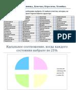 Тест - КОРОЛЕВА _ ДЕВОЧКА_ЛЮБОВНИЦА_ХОЗЯЙКА-1.pdf