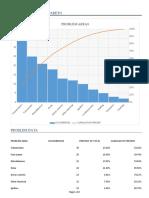 Problem analysis with Pareto chart1