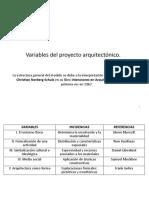 20. VARIABLES  PROYECTO ARQUITEC