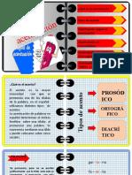 Tema 2 la acentuación.pptx