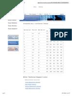 standard bolt tightening torque.pdf