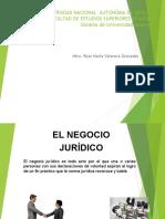 NEGOCIO JURÍDICO.ppt