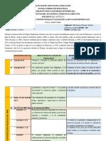 ANÁLISIS #5 - Fundamentos constitucionales y legales de la Educaciόn Republicana.docx