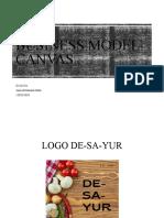 Bussiness Model Canvas MALIK