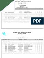 2014 CAPE Regional Merit List By Subject