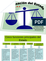 Organización del Estado 5  funciones David Avarez