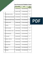 Pendaftaran Calon Relawan Perawat dari Poltekkes Kemenkes 21092020