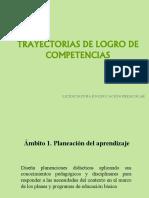 8. TRAYECTORIAS DE LOGRO DE COMPETENCIAS PREESCOLAR
