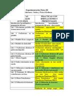 EXP. FÍSICA III-LISTADO DE PRACTICAS