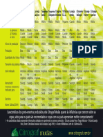 tabela_porta_enxertos.pdf