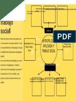 Mapa conceptual Antropologia (1)