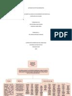 mapa conceptual -recreación.docx