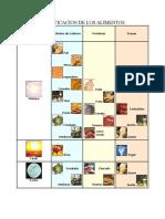 CLASIFICACION DE LOS ALIMENTOS (1)