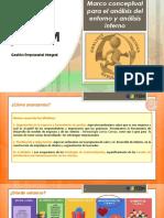 Marco conceptual para el análisis del entorno y análisis interno