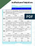 Metodo_calificacion_para_el_Trabajo_del_curso.pdf