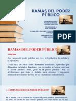 RAMAS DEL PODER PÚBLICO