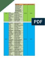 tarifs-data-roaming.pdf
