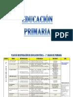 PLAN DE RECUPERACIÓN DE EDUCACION FÍSICA