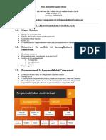 GUIA DE CLASES - Introduccion y presupuestos de la responsabilidad contractual.pdf