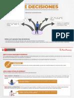 Infografía 11 - Toma de Decisiones