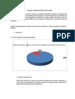 Encuesta y Analisis Clientes Gecolsa