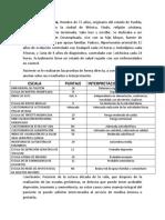 TAREA-APLICACION-DE-ESCALAS-GERIATRICAS