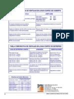 Comparativa de Losas (folleto losa ind)