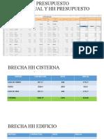 Brechas HH (c)