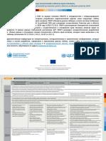 SDG_Indicators_Tables_ru.pdf