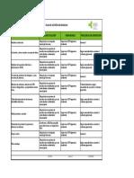 GM-F67 Plan de Gestion de Residuos Inteventoria Fiduprevisora.xlsx