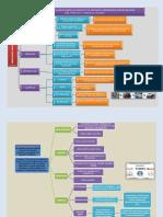 innovacion incremental y disruptiva.pdf