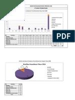 Grafik Kecelakaan 2016.pdf