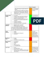 copy of mia blake brief 12 assignment 2 feedback