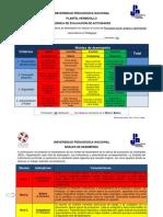 Rúbrica de Evaluación de Actividades RAE