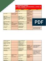 CORONAGLOSARIO-EN-ES_v5.pdf