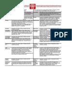 comparatie_IFRS