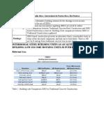 Papers Tabulated ISBU