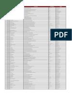 Pdfslide.tips Empresa Actividad Telefonos Email Micgovpy 32 Micro Sanchez Sartorio Carlos