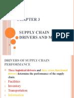 Ch-3, SCM Drivers and Metrics