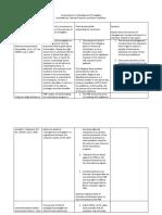 assignment on management prerogative_RC.docx