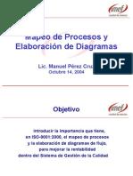 Mapeo-de-Procesos